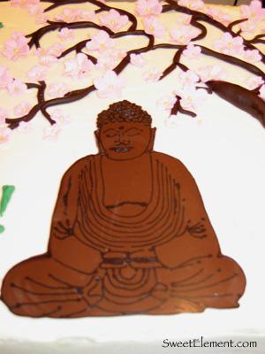 buddha_detail
